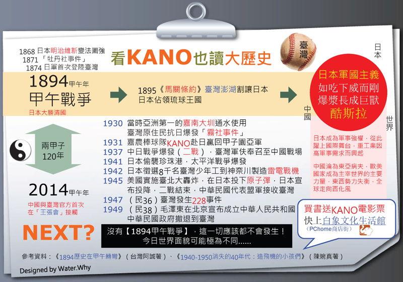 kano228